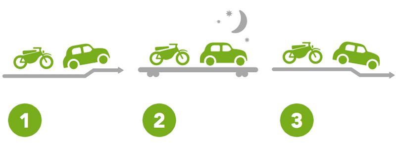 un bon plan pour faire transporter votre voiture en train cet t les bons plans de naima. Black Bedroom Furniture Sets. Home Design Ideas